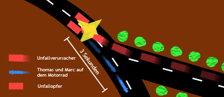 Eine simple Grafik um den Unfall zu verdeutlichen