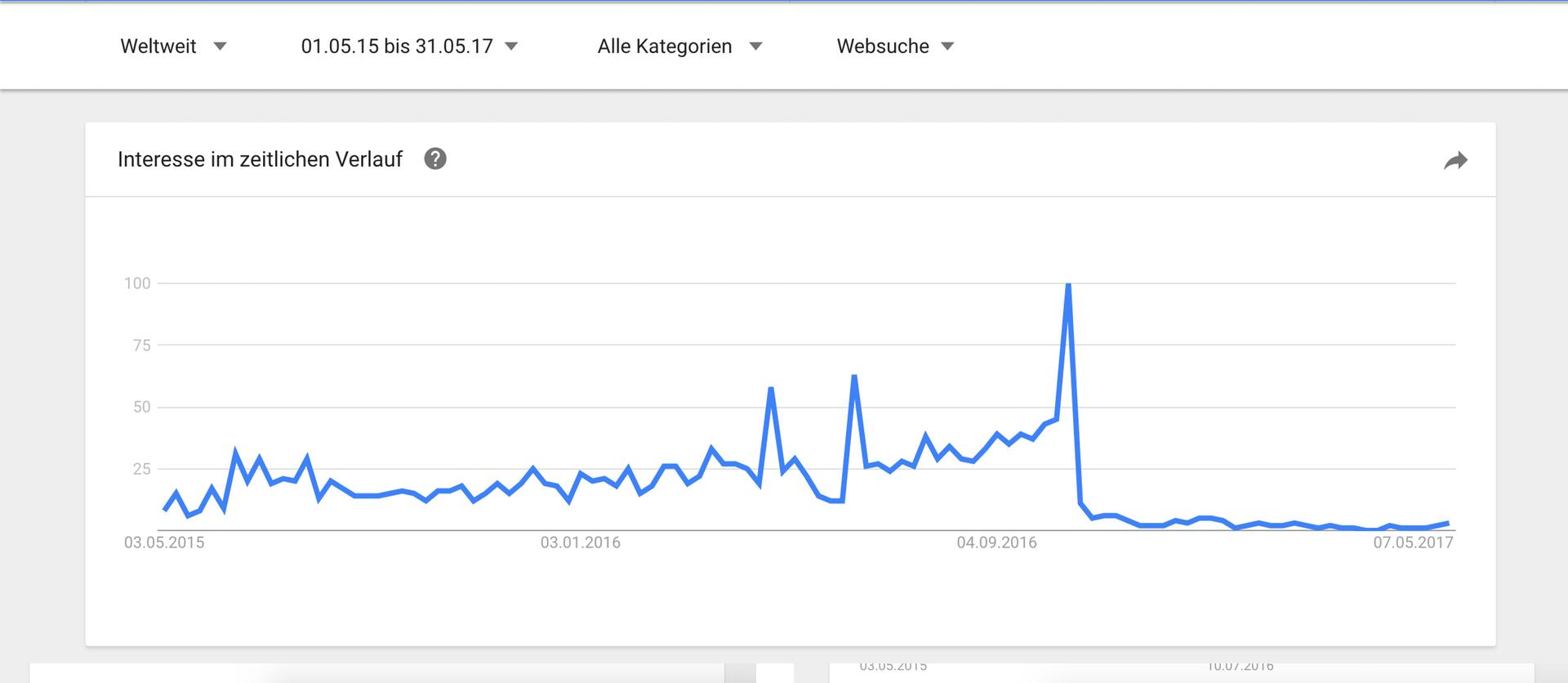 Switch bei Google Trends